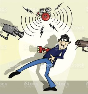 CCTV Alarm Door Access Security